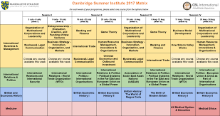 international business management cambridge summer institute disclaimer changes to the course description topics programme structure and schedules occur due to the availability of faculty members at the