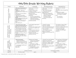 narrative writing assignment best images of th grade writing prompts worksheets th grade best images of th grade writing prompts worksheets th grade