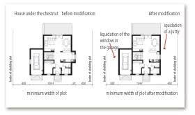 archonplus com Architect advises  how to choose a house planThe minimal size of a building plot required to build a house can be found along   a presentation of each house plan on http     archon pl