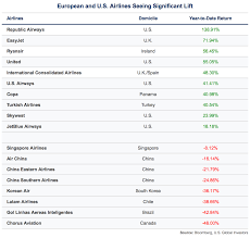is europe ready to take off advisoranalyst com screen shot 2013 07 29 at 8 15 32 am