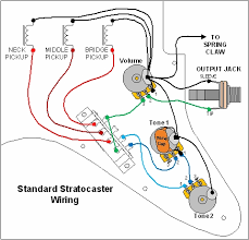 basic electric guitar circuits  part     workbenchfun comstandard stratocaster wiring diagram