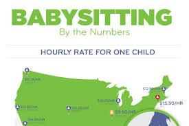 Greatest 7 fashionable quotes about babysitting image English ... via Relatably.com