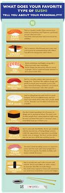 infographic what does your favorite type of sushi say about your infographic what does your favorite type of sushi say about your personality