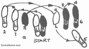 Image result for image of dancing step feet