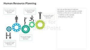 human resource planning framework editable powerpoint template human resource planning framework