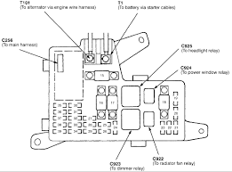 honda accord fuse diagram image wiring 1995 honda accord power window wiring diagram 1995 on 2010 honda accord fuse diagram