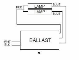 electronic ballast wiring diagram electronic image ballast replacement on electronic ballast wiring diagram