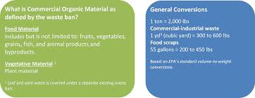 food waste estimation guide recyclingworks massachusetts food waste estimation