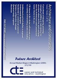 construction architecture construction