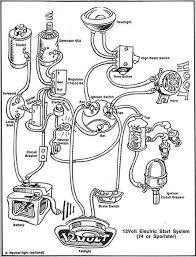 simple harley wiring diagram nilza net on simple 4 headlight wiring diagrams