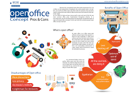 open office concept pros and cons of an open office plan open office pros and cons