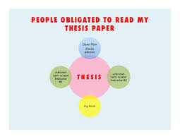 a thesis in writing FAMU Online Writing a Thesis SlideShare