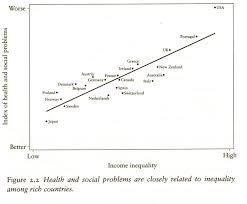 social inequality essay example   essay topicsfree social inequality essay example essays