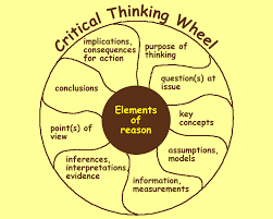 Critical Thinking in Every Domain of Knowledge and  Elements of Thought Point of viewFrame of reference  perspective  orientation PurposeGoal  objective QuestionProblem