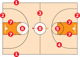 basketball court lines  amp  markings   hooptactics basketball basicscourt lines