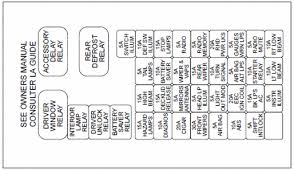 ford figo fuse box diagram ford wiring diagrams online