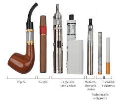 DrugFacts: <b>Vaping</b> Devices (<b>Electronic Cigarettes</b>) | National ...