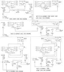 p30 engine diagram wirdig fig fig 18 chassis wiring 1973 86 van models