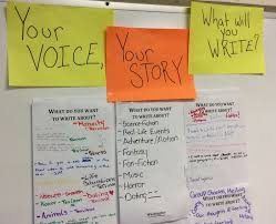 images about Top Teaching  Writing on Pinterest Pinterest