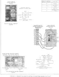 wiring diagram onan 4 0 generator wiring image remote start wiring diagram wiring diagram and schematic design on wiring diagram onan 4 0 generator