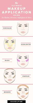 our ultimate guide for applying concealer bronzer highlighter and blush is the only step by step makeup tutorial you need
