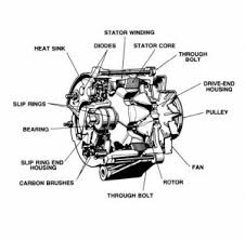 basic car engine diagram alternator   engine car  s and        how does an alternator work diagram on basic car engine diagram alternator