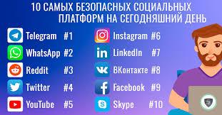 <b>Социальные сети</b>: 10 самых безопасных на сегодняшний день