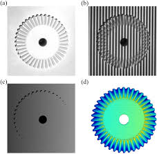 High-resolution few-pattern method for 3D optical measurement - OSA