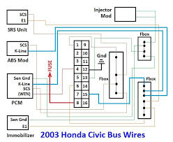 honda civic abs wiring diagram honda image wiring 2003 honda wiring diagram 2003 wiring diagrams on honda civic abs wiring diagram