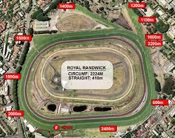 「2017 Epsom Race Course」の画像検索結果