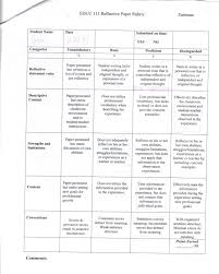 rubric for informative essay  informational essay rubric