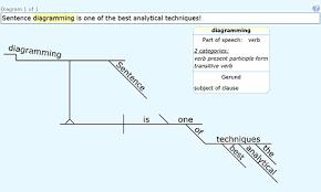 diagrammerdiagrammer online