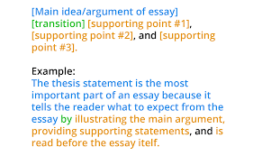how to write a research paper in steps here s a color coded example