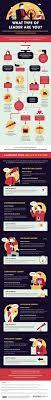 17 best ideas about leadership types business leadership führung infografik