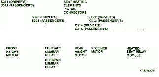 93 eldorado fuse box cadillac fleetwood fuse box diagram wiring 94 Chevy Fuse Box Diagram cadillac seville stereo wiring diagrams tractor repair wiring diagram for headlights 2001 chevy tracker fixya besides 94 chevy fuse block diagram