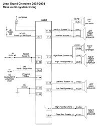 2004 jeep grand cherokee door wiring diagram wiring diagram 2004 jeep grand cherokee wiring diagram diagrams 2000 jeep cherokee door wiring harness
