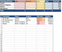 estimate spreadsheet template haisume project cost estimate template spreadsheet