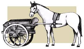 Image result for images of reversing a horse cart