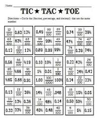 Here's a nice chart for helping students understand how to order ...Fractions Decimals and Percents | and Worksheets to go with the book Fractions, Decimals,