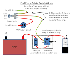 2003 chevy astro fuel pump wiring diagram images fuel pump wiring 2003 chevy astro fuel pump wiring diagram images fuel pump wiring diagram 1994 jeep wrangler image 89 chevy truck 4 3l wiring diagram amp engine