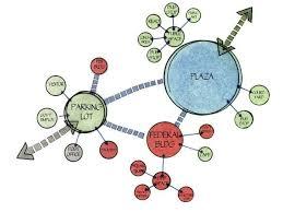 images about diagrams on pinterest   bubbles  resume and    hagen matthew apr   pm bubble diagram w   community
