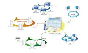 software download for uninterruptible power supplysystem diagram