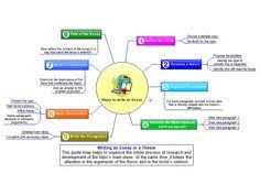 mind maps and maps on pinterest steps to write an essay mind map