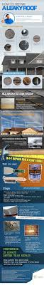 roof repair place: how to repair a leaky roof by legacy lending group howto might come in