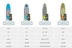 <b>Paddle Board</b> Size & Weight Chart   ISLE <b>Surf</b> & <b>SUP</b>