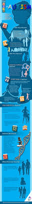 best images about autism spectrum disorder and applied behavior the abcs of autism infographic
