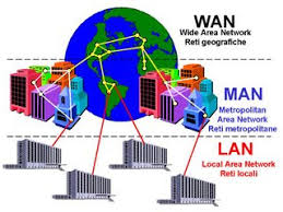 network equipment information   engineering  product and performance specifications