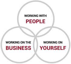achiever capabilities you need to keep advancing in your career achiever capabilities working people working on the business working on your self