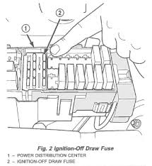 1998 jeep grand cherokee ignition wiring diagram wiring diagram wiring diagrams for under hood and dash 1998 jeep wrangler 1998 jeep grand cherokee lift gate wiring diagram
