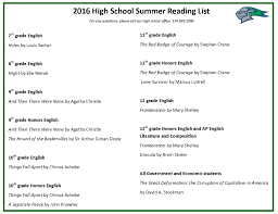 northside methodist academy summer reading lists the students will only be able to take the quiz when school begins the students must complete this assignment and have test completed by the 2nd week of